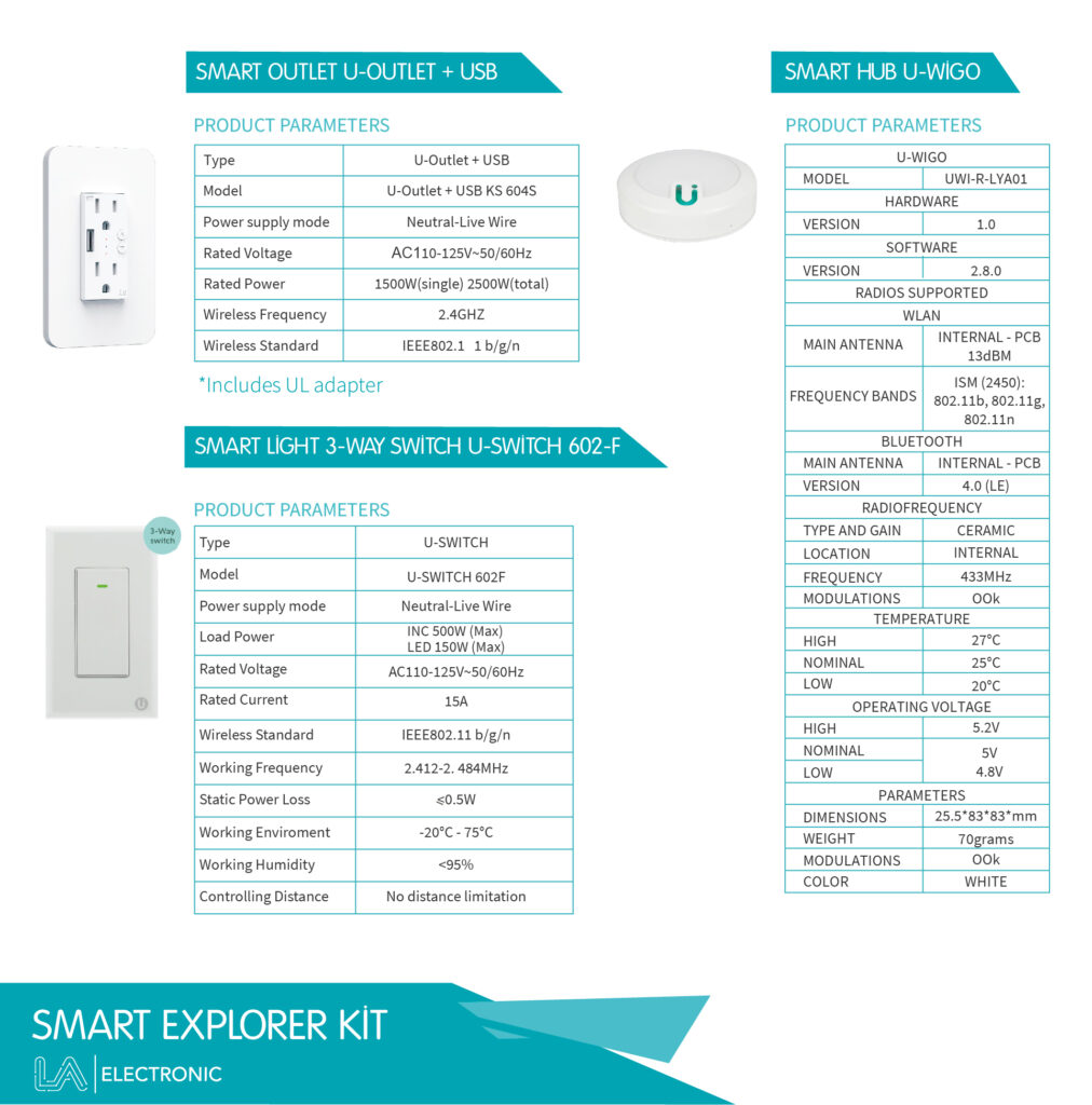EXPLORER - SMART STARTER KIT - SMART HOME AUTOMATION SYSTEM